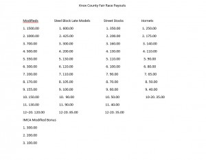 fair race payout